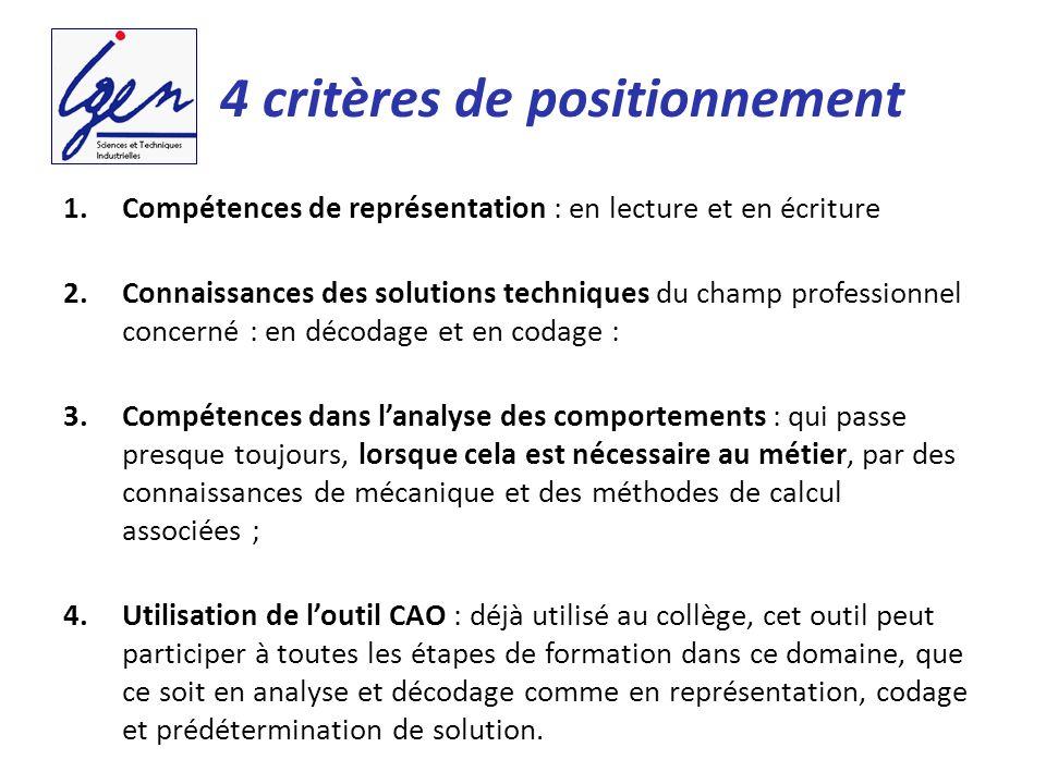 4 critères de positionnement 1.Compétences de représentation : en lecture et en écriture 2.Connaissances des solutions techniques du champ professionn