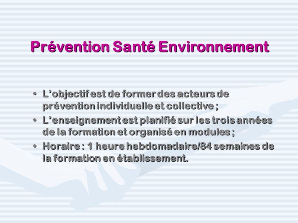 2nde Bac Pro Prévention Santé Environnement Santé – Equilibre de vie Alimentation et santé Prévention des comportements à risques et des conduites addictives Sexualité et prévention Environnement économique Protection du consommateur