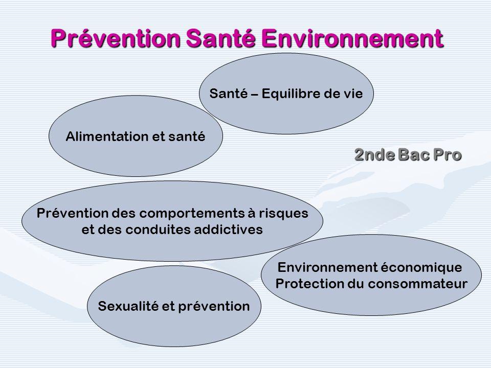 1ère Bac Pro Prévention Santé Environnement Gestion des ressources naturelles et développement durable Prévention des risques dans le secteur professionnel