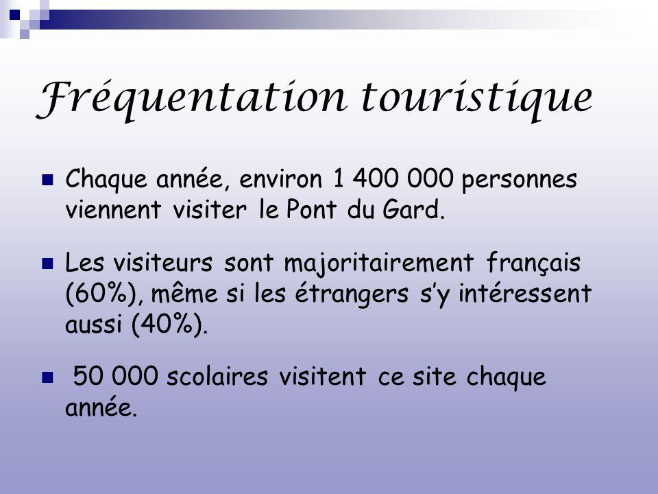 Fréquentation touristique Chaque année, environ 1 400 000 personnes viennent visiter le Pont du Gard. Les visiteurs sont majoritairement français (60%