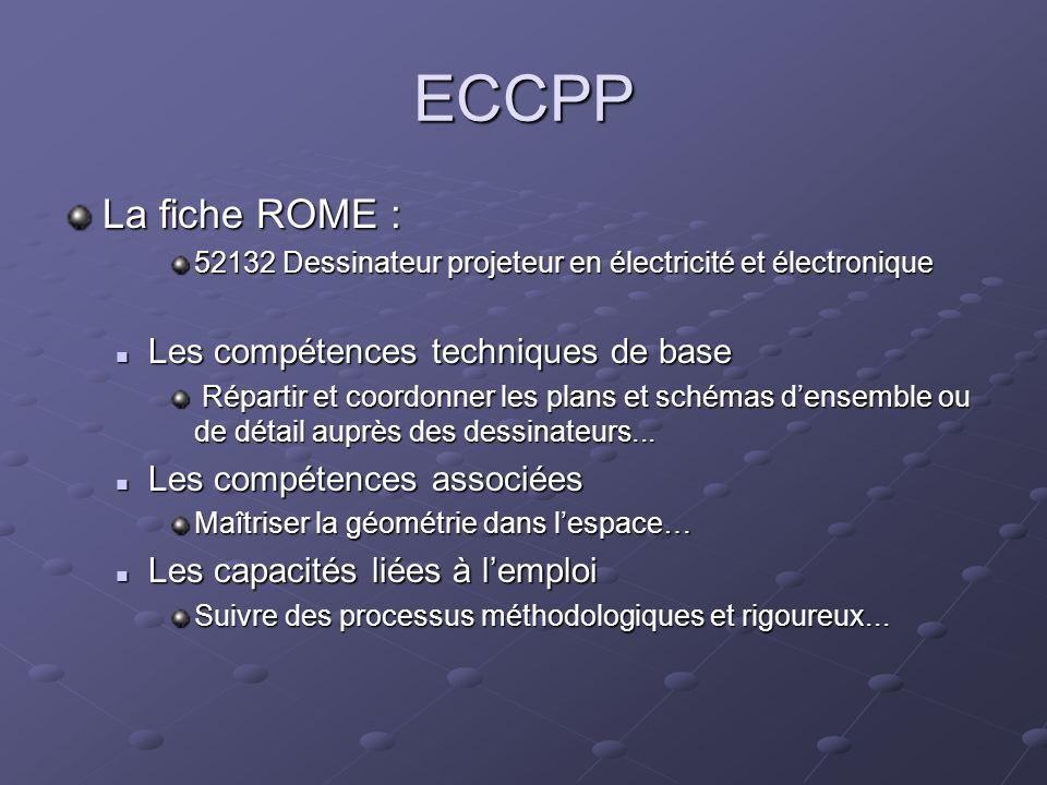 ECCPP La fiche ROME : 52132 Dessinateur projeteur en électricité et électronique Les compétences techniques de base Les compétences techniques de base