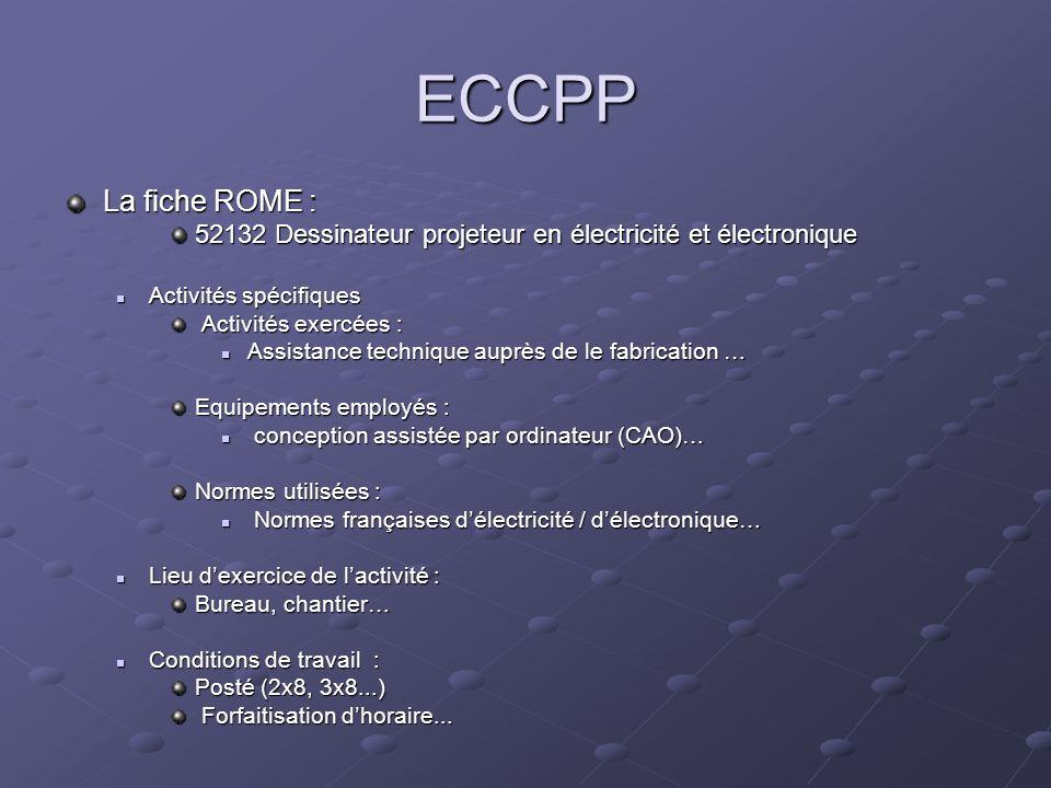 ECCPP La fiche ROME : 52132 Dessinateur projeteur en électricité et électronique Activités spécifiques Activités spécifiques Activités exercées : Acti