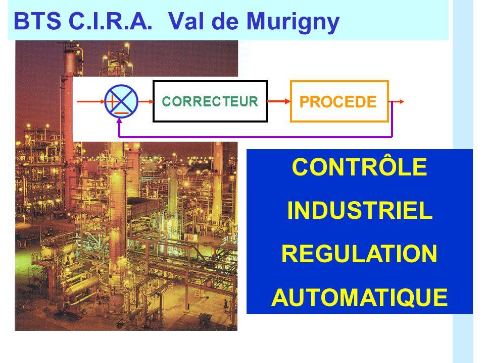 PROCEDE CORRECTEUR CONTRÔLE INDUSTRIEL REGULATION AUTOMATIQUE BTS C.I.R.A. Val de Murigny