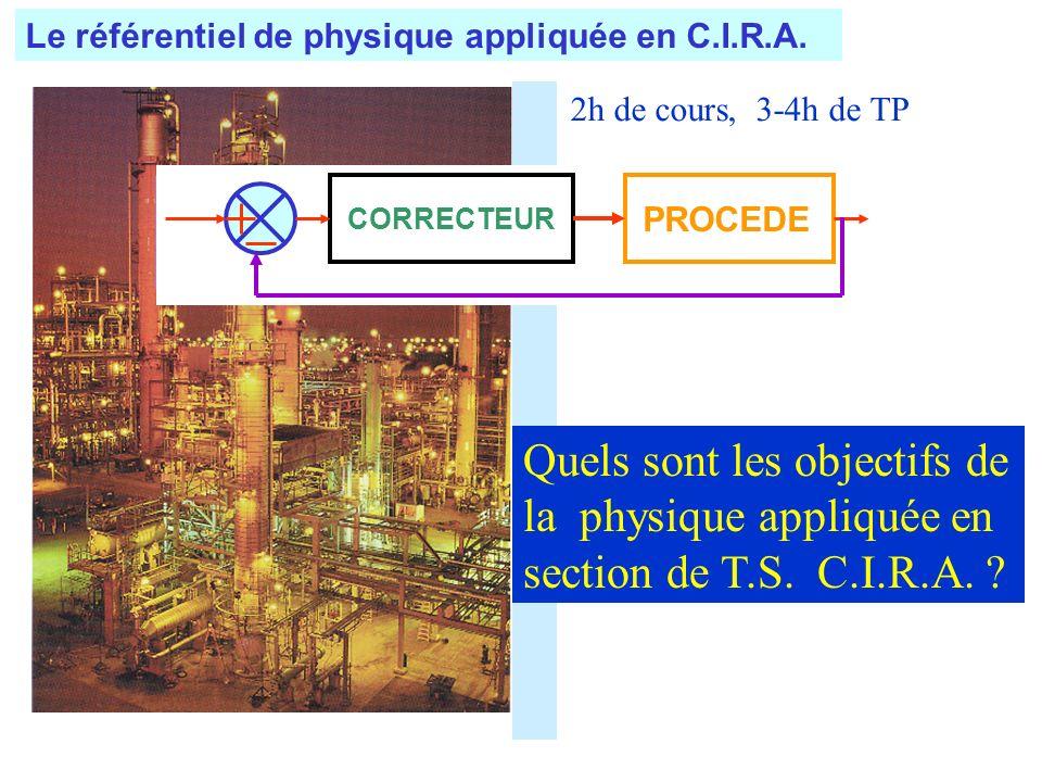 PROCEDE CORRECTEUR Quels sont les objectifs de la physique appliquée en section de T.S. C.I.R.A. ? 2h de cours, 3-4h de TP Le référentiel de physique