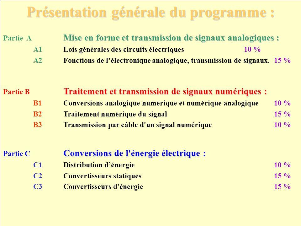 Présentation générale du programme : Mise en forme et transmission de signaux analogiques : Partie A Mise en forme et transmission de signaux analogiq