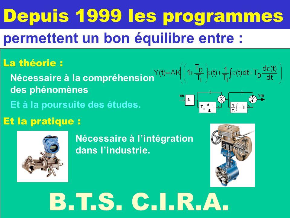 Depuis 1999 les programmes permettent un bon équilibre entre : La théorie : Et la pratique : Nécessaire à la compréhension des phénomènes Et à la pour