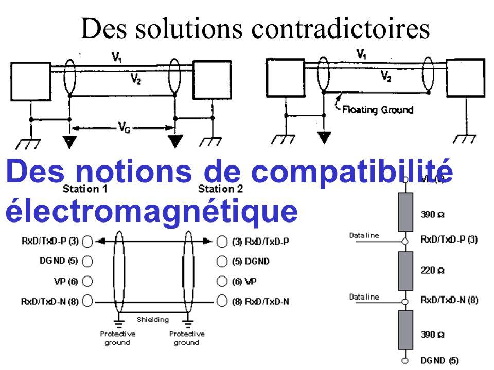 Des solutions contradictoires Des notions de compatibilité électromagnétique