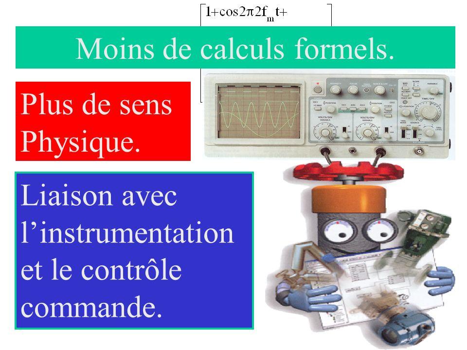 Moins de calculs formels. Plus de sens Physique. Liaison avec linstrumentation et le contrôle commande. liaison
