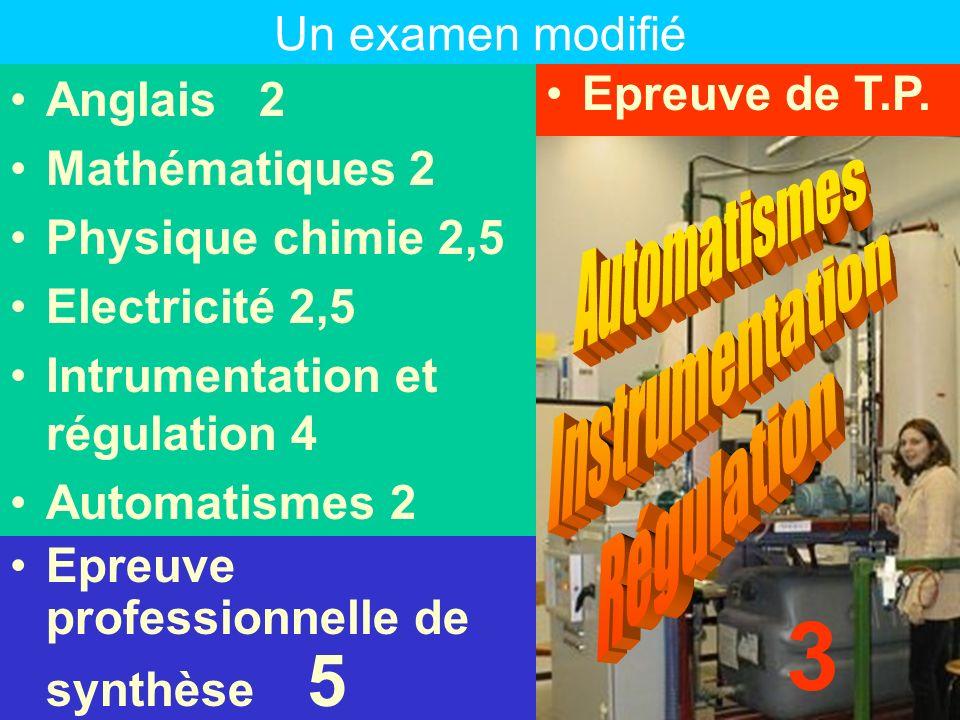 Un examen modifié Anglais 2 Mathématiques 2 Physique chimie 2,5 Electricité 2,5 Intrumentation et régulation 4 Automatismes 2 Epreuve professionnelle