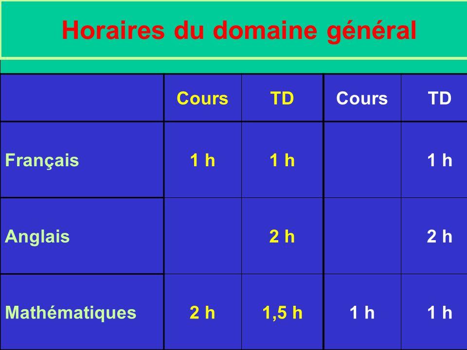 Horaires du domaine général CoursTDCoursTD Français1 h Anglais2 h Mathématiques2 h1,5 h1 h