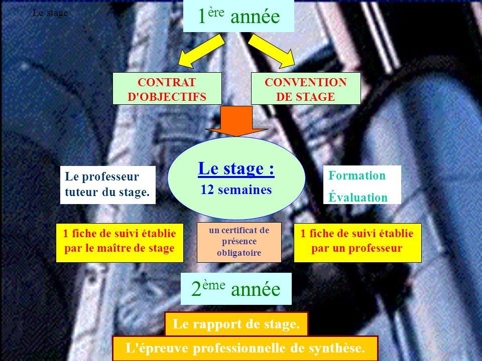 stage1 un certificat de présence obligatoire 1 fiche de suivi établie par le maître de stage 1 fiche de suivi établie par un professeur Le stage : 12