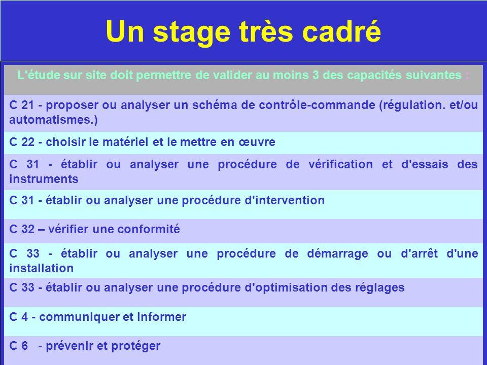 L'étude sur site doit permettre de valider au moins 3 des capacités suivantes : C 21 - proposer ou analyser un schéma de contrôle-commande (régulation