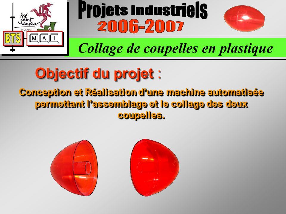 Collage de coupelles en plastique Objectif du projet Objectif du projet : Conception et Réalisation dune machine automatisée permettant lassemblage et le collage des deux coupelles.