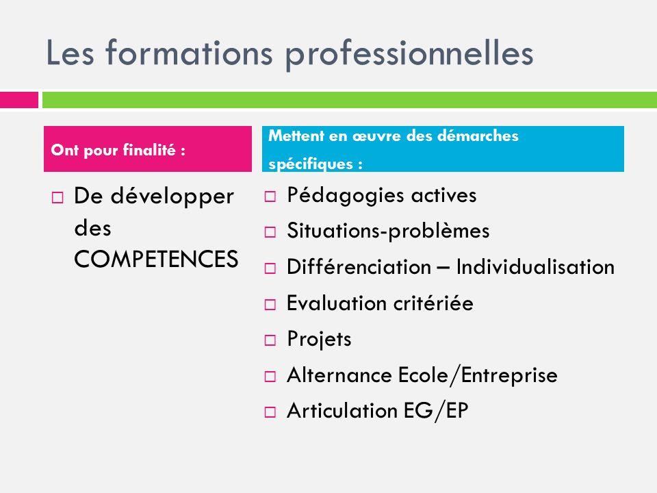 Les formations professionnelles De développer des COMPETENCES Pédagogies actives Situations-problèmes Différenciation – Individualisation Evaluation c