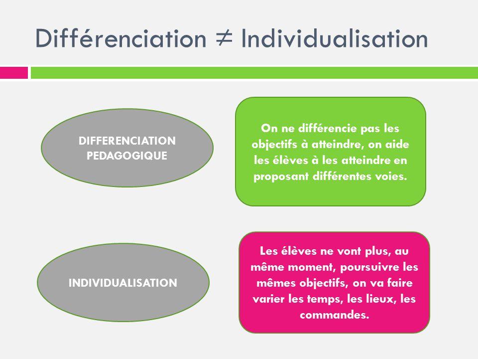 Différenciation Individualisation On ne différencie pas les objectifs à atteindre, on aide les élèves à les atteindre en proposant différentes voies.