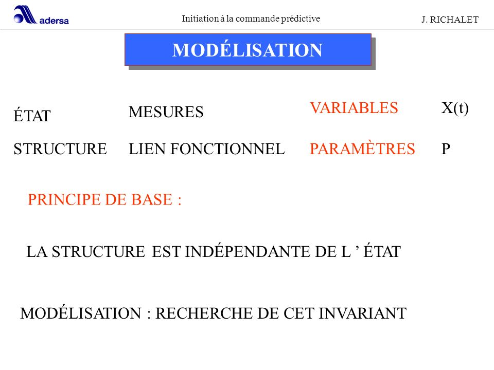 Initiation à la commande prédictive J. RICHALET MODÉLISATION ÉTAT STRUCTURE MESURES LIEN FONCTIONNEL VARIABLES PARAMÈTRES X(t) P PRINCIPE DE BASE : LA