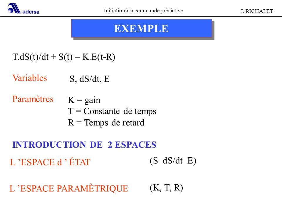 Initiation à la commande prédictive J. RICHALET EXEMPLE T.dS(t)/dt + S(t) = K.E(t-R) Variables Paramètres INTRODUCTION DE 2 ESPACES L ESPACE d ÉTAT L