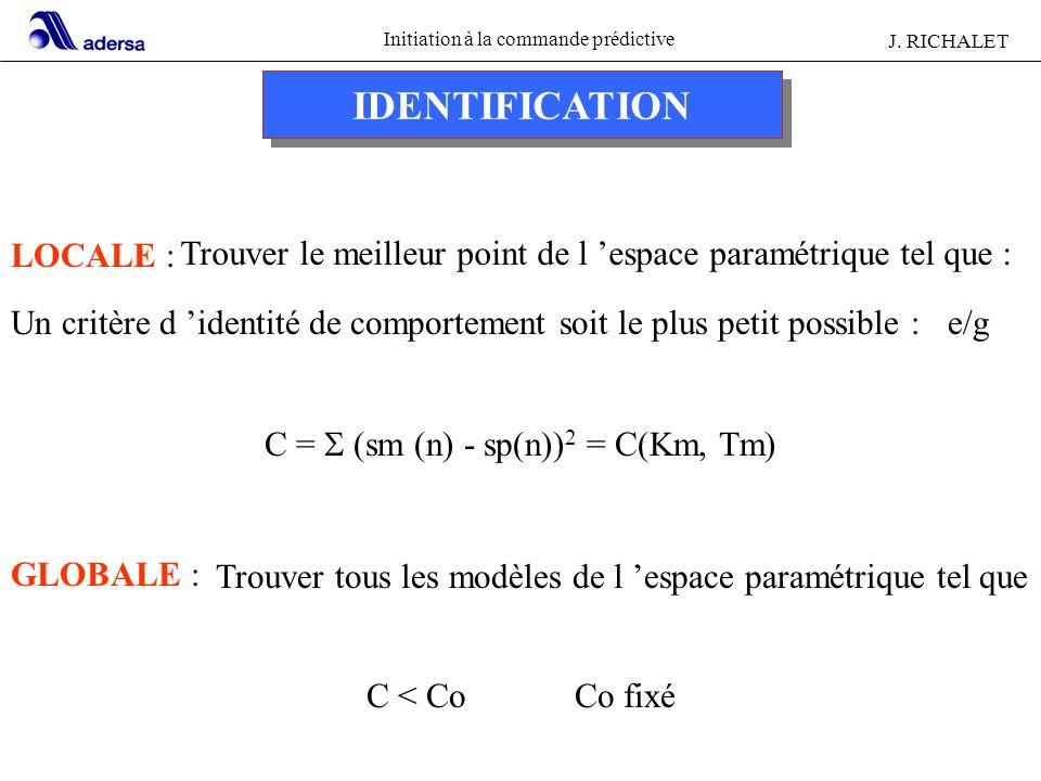 Initiation à la commande prédictive J. RICHALET IDENTIFICATION Trouver le meilleur point de l espace paramétrique tel que : Un critère d identité de c