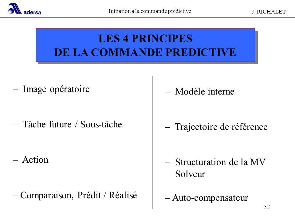 Initiation à la commande prédictive J. RICHALET 32 LES 4 PRINCIPES DE LA COMMANDE PREDICTIVE LES 4 PRINCIPES DE LA COMMANDE PREDICTIVE – Image opérato