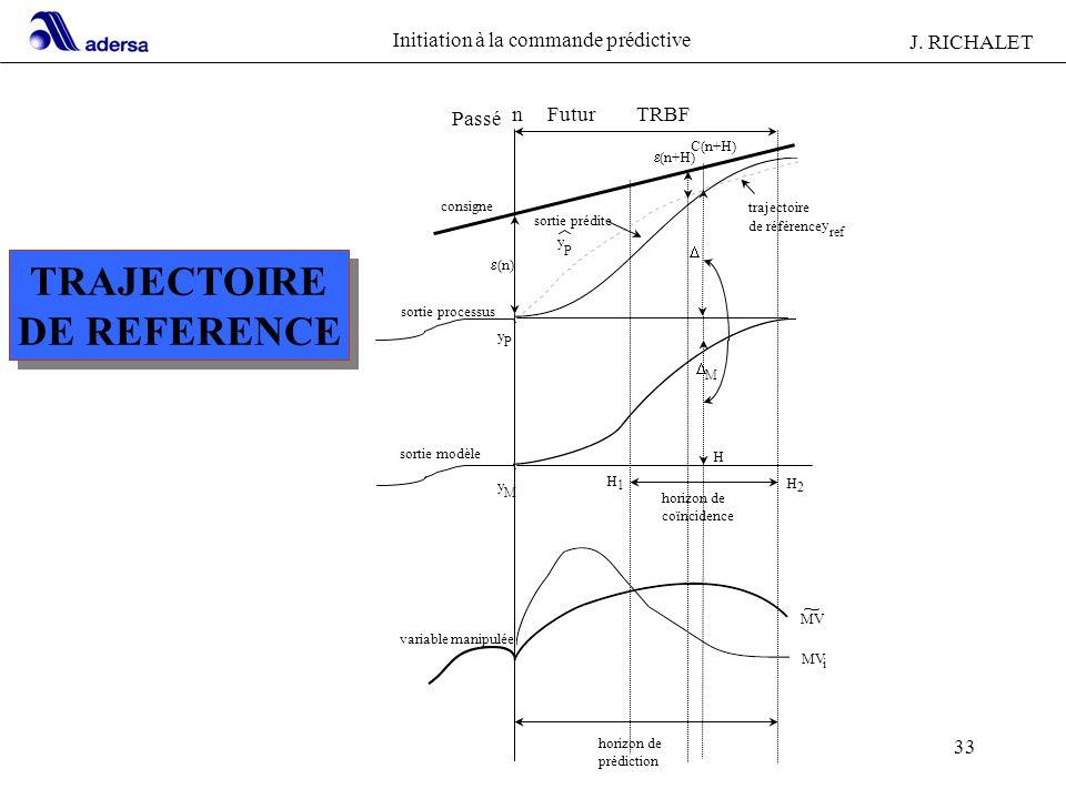 Initiation à la commande prédictive J. RICHALET 33 Passé nFuturTRBF consigne sortie processus (n) sortie prédite C(n+H) sortie modèle variable manipul