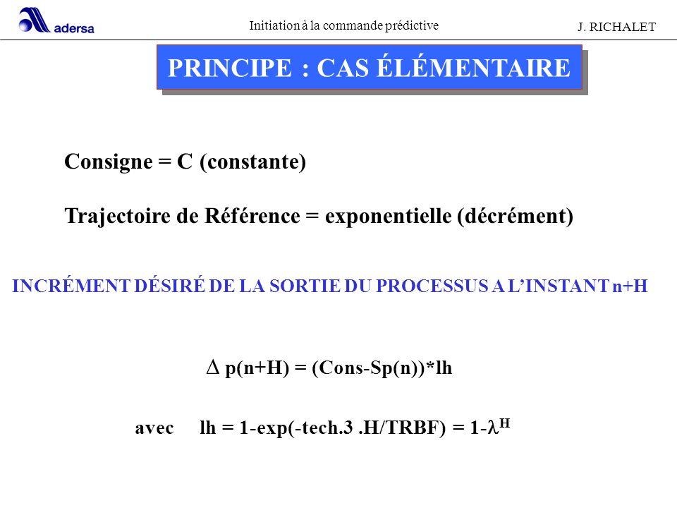 Initiation à la commande prédictive J. RICHALET PRINCIPE : CAS ÉLÉMENTAIRE Consigne = C (constante) Trajectoire de Référence = exponentielle (décrémen