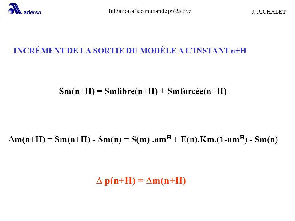 Initiation à la commande prédictive J. RICHALET INCRÉMENT DE LA SORTIE DU MODÈLE A LINSTANT n+H Sm(n+H) = Smlibre(n+H) + Smforcée(n+H) m(n+H) = Sm(n+H
