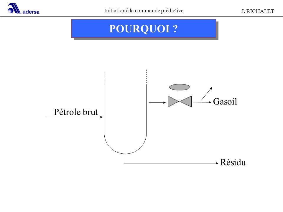 Initiation à la commande prédictive J.RICHALET PROTOCOLE D ESSAI Problème délicat…..