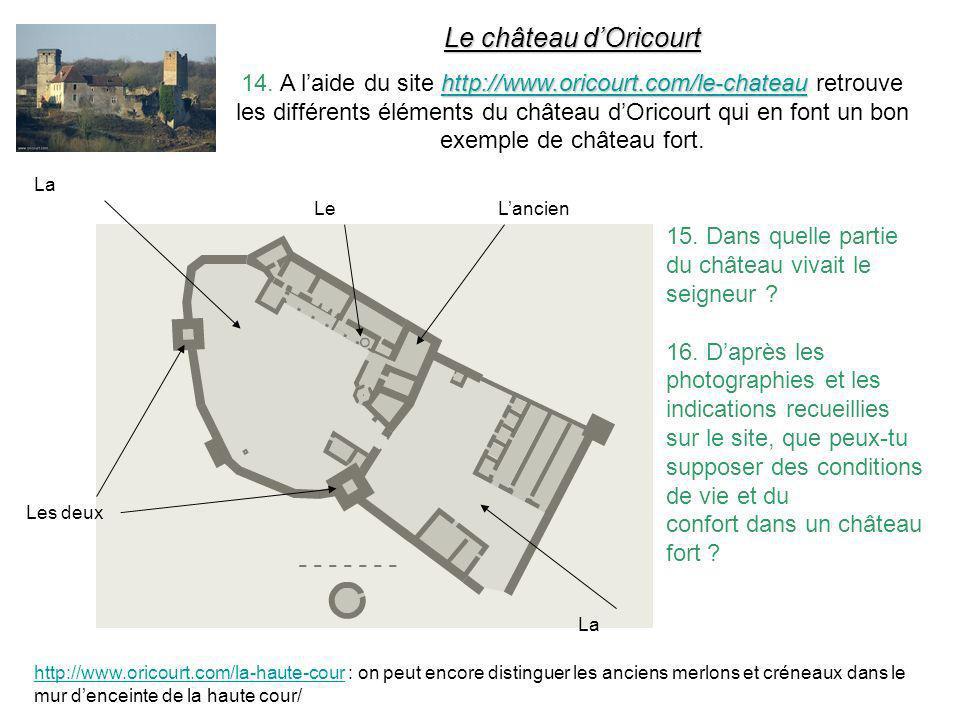 Voir également lactivité proposée sur le site « des clés pour lhistoire de la Haute Saône » :http://crdp.ac-besancon.fr/index.php?id=488http://crdp.ac-besancon.fr/index.php?id=488 17.