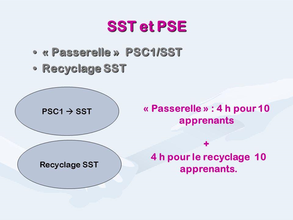 « Passerelle » PSC1/SST« Passerelle » PSC1/SST Recyclage SSTRecyclage SST SST et PSE PSC1 SST Recyclage SST « Passerelle » : 4 h pour 10 apprenants +