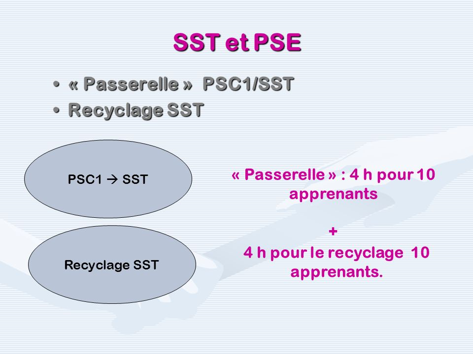 « Passerelle » PSC1/SST« Passerelle » PSC1/SST Recyclage SSTRecyclage SST SST et PSE PSC1 SST Recyclage SST « Passerelle » : 4 h pour 10 apprenants + 4 h pour le recyclage 10 apprenants.