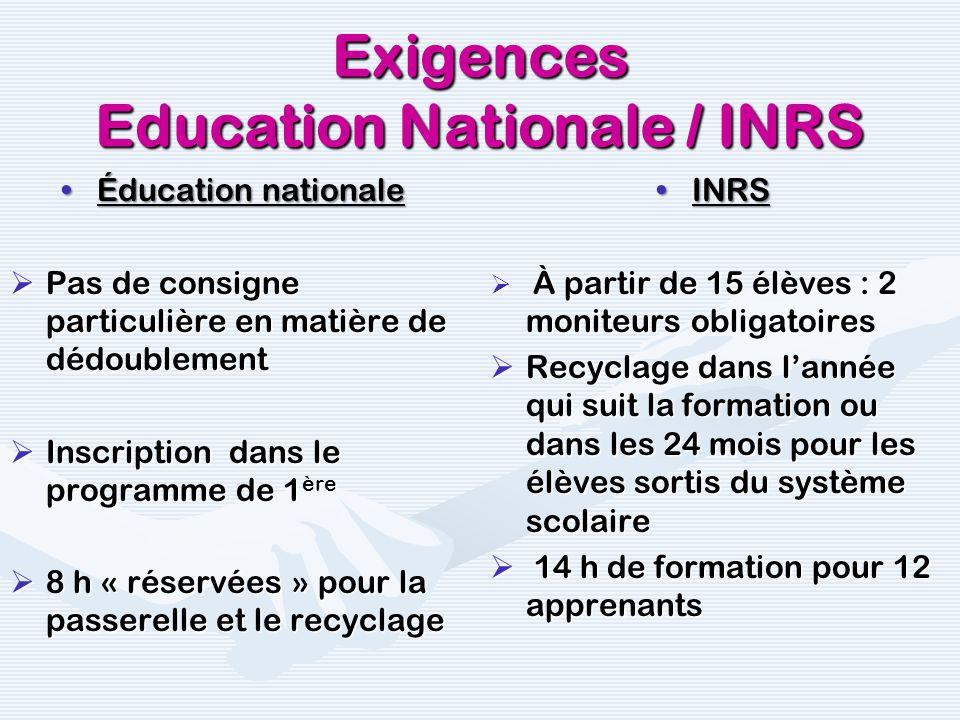 Exigences Education Nationale / INRS Éducation nationaleÉducation nationale Pas de consigne particulière en matière de dédoublement Pas de consigne pa