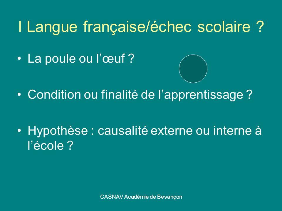 CASNAV Académie de Besançon I Langue française/échec scolaire ? La poule ou lœuf ? Condition ou finalité de lapprentissage ? Hypothèse : causalité ext