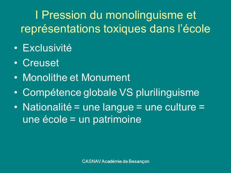 CASNAV Académie de Besançon I Pression du monolinguisme et représentations toxiques dans lécole Exclusivité Creuset Monolithe et Monument Compétence g