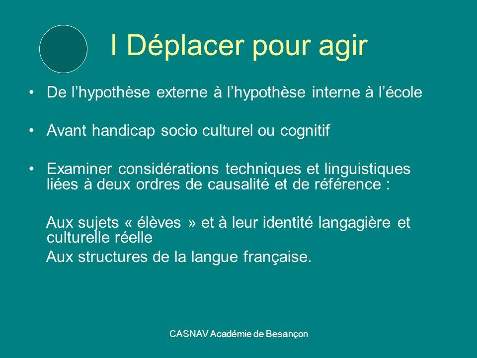 CASNAV Académie de Besançon I Déplacer pour agir De lhypothèse externe à lhypothèse interne à lécole Avant handicap socio culturel ou cognitif Examine