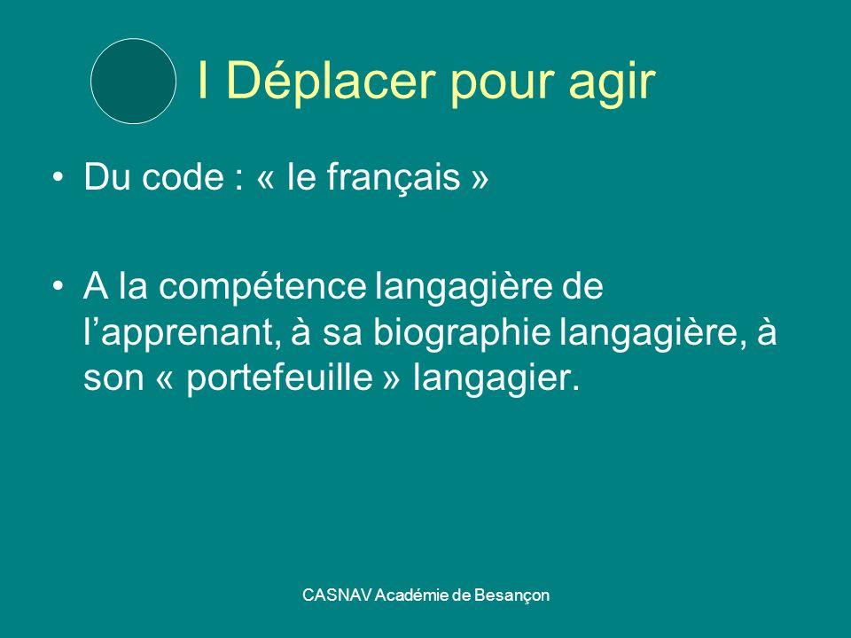 CASNAV Académie de Besançon I Déplacer pour agir Du code : « le français » A la compétence langagière de lapprenant, à sa biographie langagière, à son