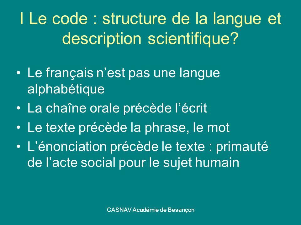 CASNAV Académie de Besançon I Le code : structure de la langue et description scientifique? Le français nest pas une langue alphabétique La chaîne ora