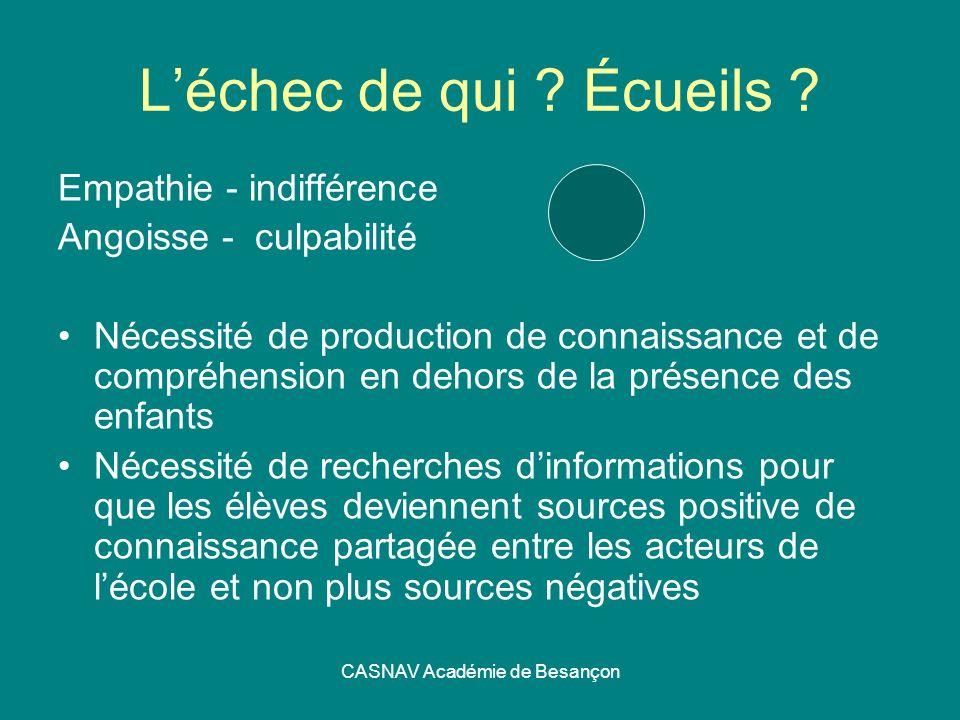 CASNAV Académie de Besançon Léchec de qui ? Écueils ? Empathie - indifférence Angoisse - culpabilité Nécessité de production de connaissance et de com