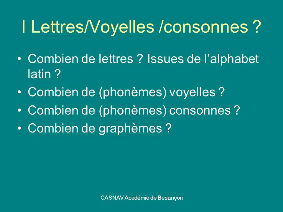 CASNAV Académie de Besançon I Lettres/Voyelles /consonnes ? Combien de lettres ? Issues de lalphabet latin ? Combien de (phonèmes) voyelles ? Combien