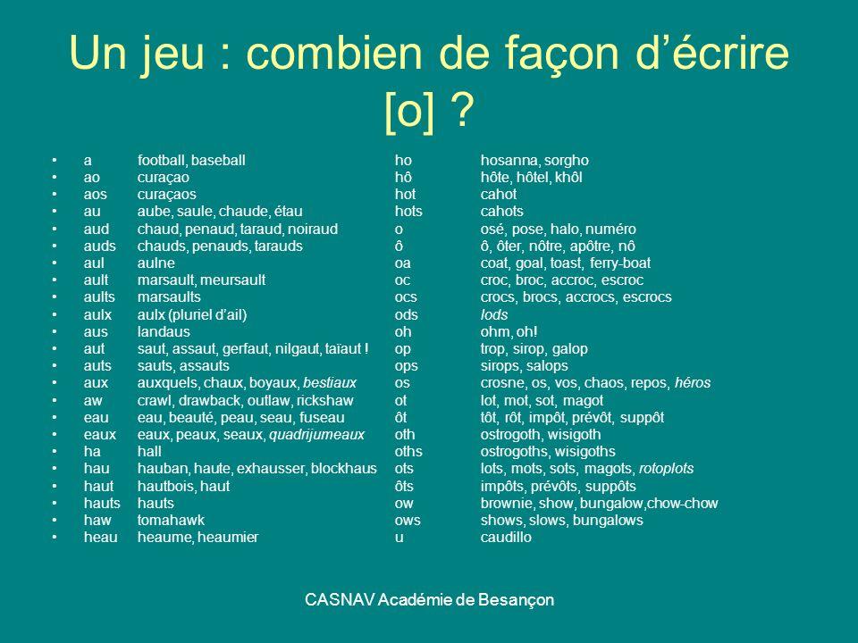 CASNAV Académie de Besançon Un jeu : combien de façon décrire [o] ? afootball, baseballhohosanna, sorgho aocuraçaohôhôte, hôtel, khôl aoscuraçaoshotca