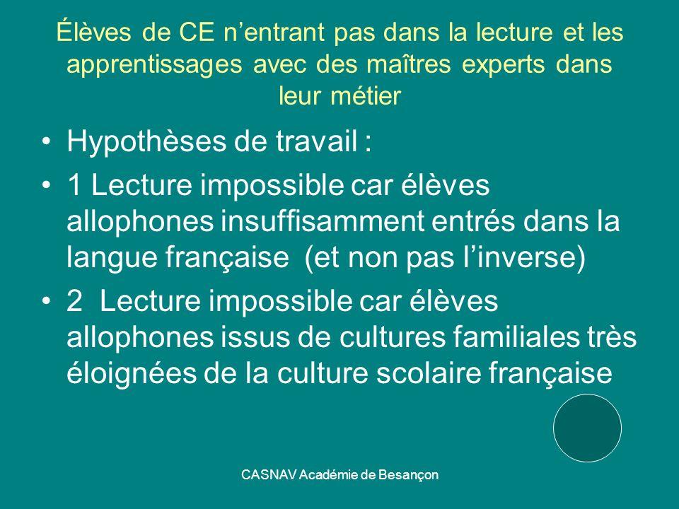 CASNAV Académie de Besançon Élèves de CE nentrant pas dans la lecture et les apprentissages avec des maîtres experts dans leur métier Hypothèses de tr