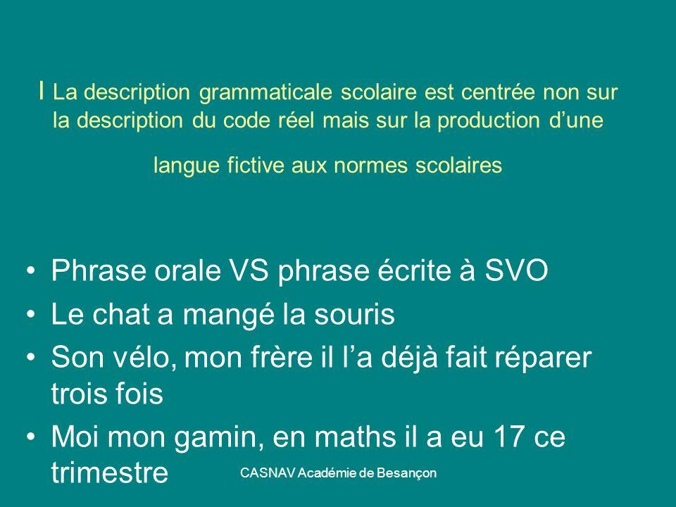 CASNAV Académie de Besançon I La description grammaticale scolaire est centrée non sur la description du code réel mais sur la production dune langue