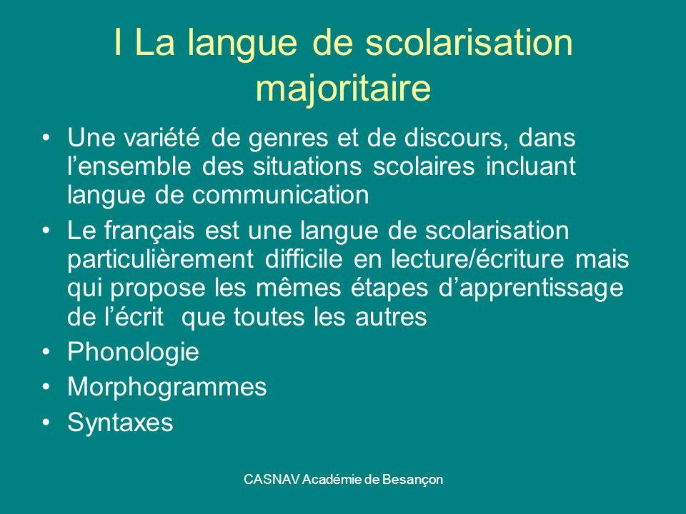 CASNAV Académie de Besançon I La langue de scolarisation majoritaire Une variété de genres et de discours, dans lensemble des situations scolaires inc