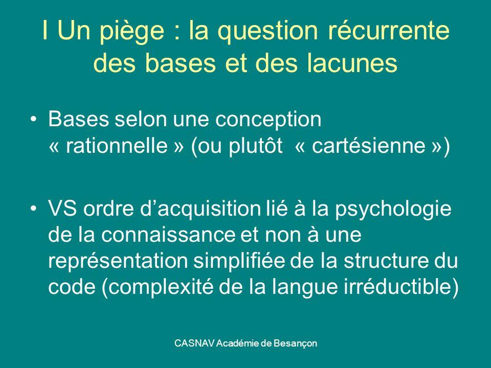 CASNAV Académie de Besançon I Un piège : la question récurrente des bases et des lacunes Bases selon une conception « rationnelle » (ou plutôt « carté