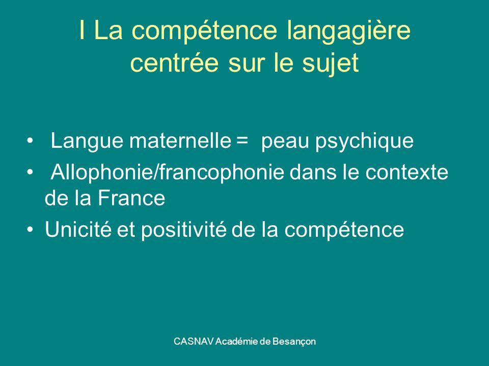 CASNAV Académie de Besançon I La compétence langagière centrée sur le sujet Langue maternelle = peau psychique Allophonie/francophonie dans le context