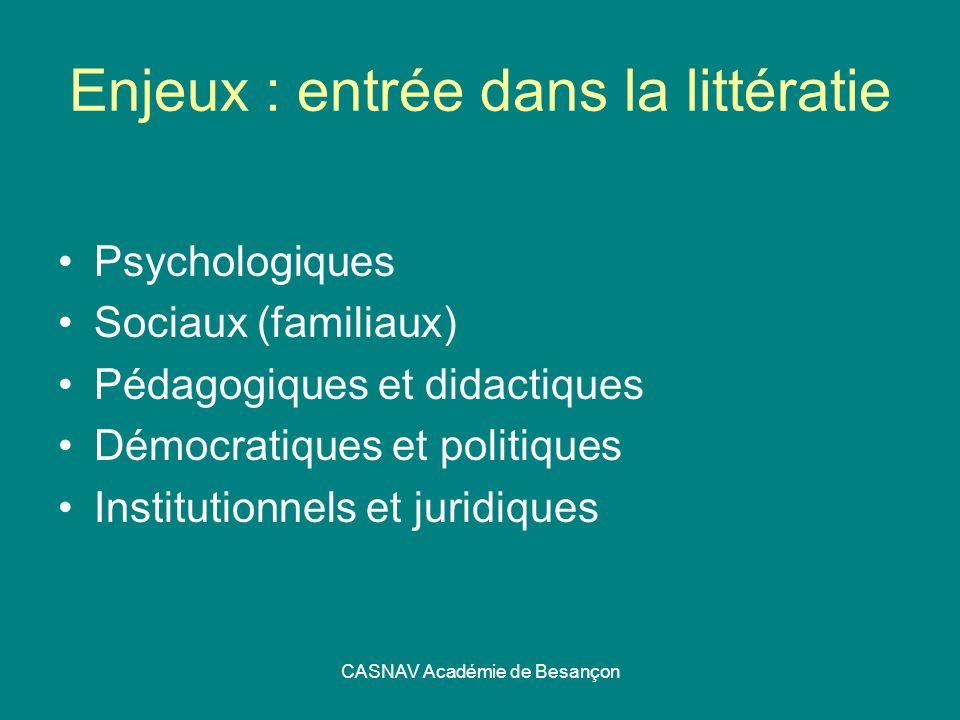 CASNAV Académie de Besançon Enjeux : entrée dans la littératie Psychologiques Sociaux (familiaux) Pédagogiques et didactiques Démocratiques et politiq