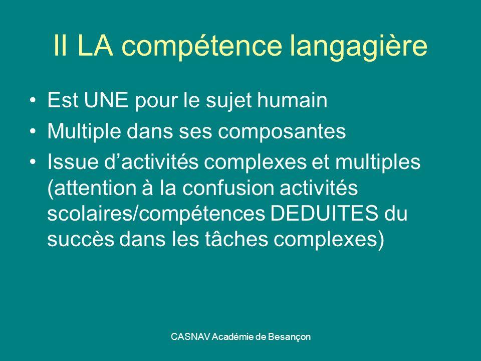 CASNAV Académie de Besançon II LA compétence langagière Est UNE pour le sujet humain Multiple dans ses composantes Issue dactivités complexes et multi