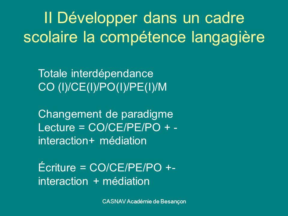 CASNAV Académie de Besançon II Développer dans un cadre scolaire la compétence langagière Totale interdépendance CO (I)/CE(I)/PO(I)/PE(I)/M Changement