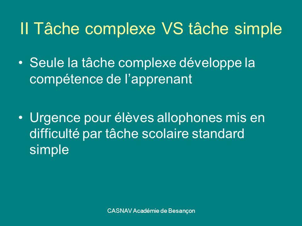 CASNAV Académie de Besançon II Tâche complexe VS tâche simple Seule la tâche complexe développe la compétence de lapprenant Urgence pour élèves alloph