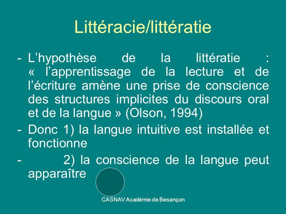 CASNAV Académie de Besançon Littéracie/littératie -Lhypothèse de la littératie : « lapprentissage de la lecture et de lécriture amène une prise de con