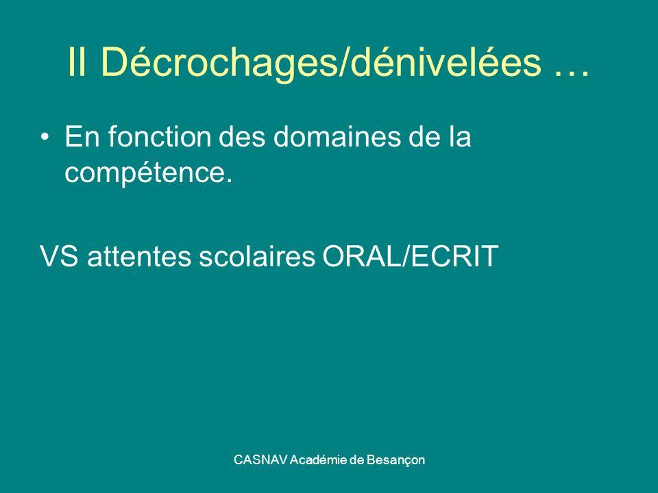 CASNAV Académie de Besançon II Décrochages/dénivelées … En fonction des domaines de la compétence. VS attentes scolaires ORAL/ECRIT